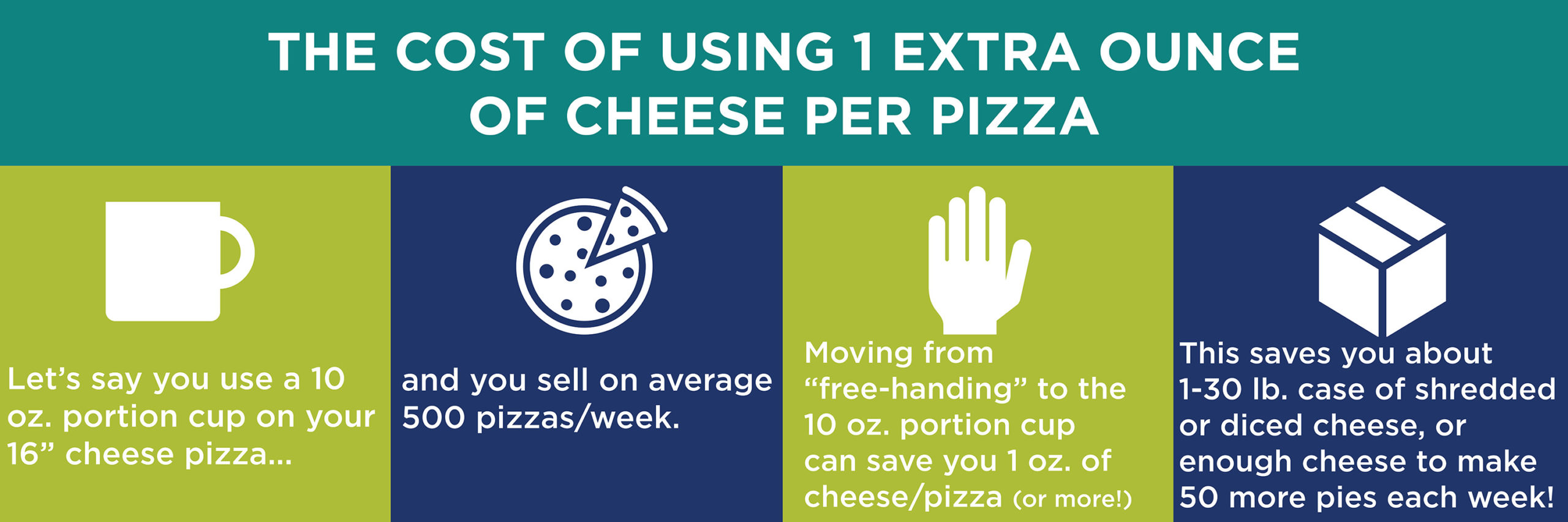 Cost of Cheese Infographic-v4